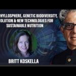 The Phyllosphere, Genetic Biodiversity, Evolution and New Technologies for Sustainable Nutrition